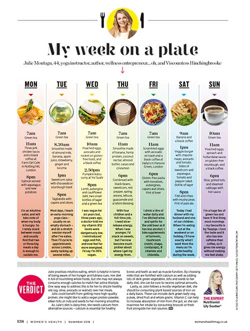 My week on a plate - Women's Health article by Julie Montagu